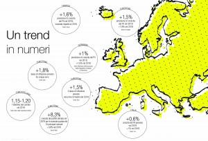 infografica Europa