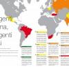 Quattro motivi per scegliere i mercati emergenti